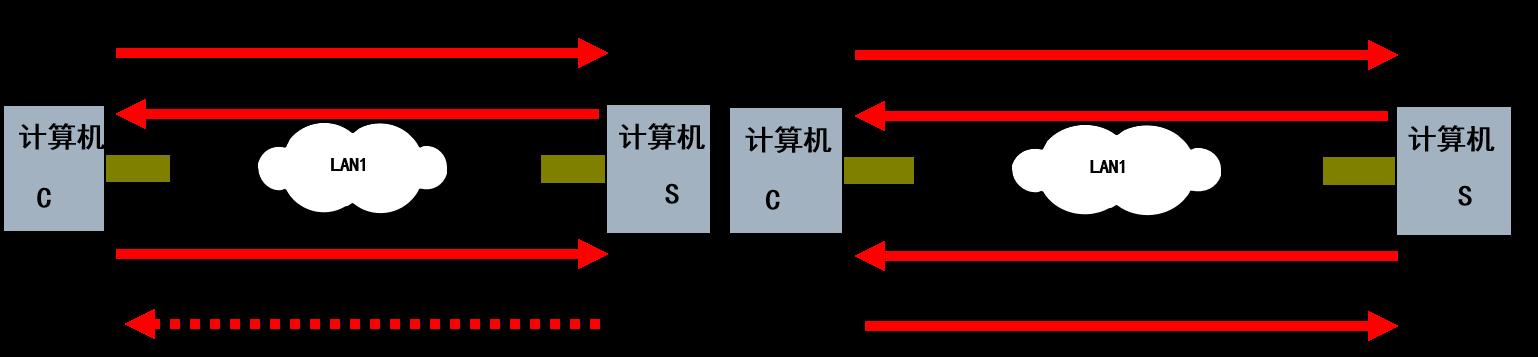 TCP|1.5
