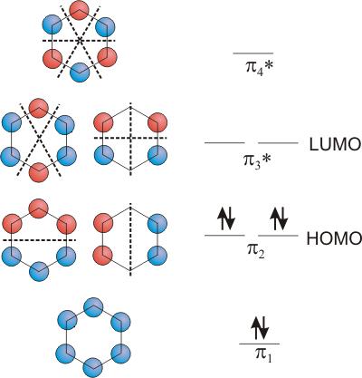 苯的分子轨道|180px