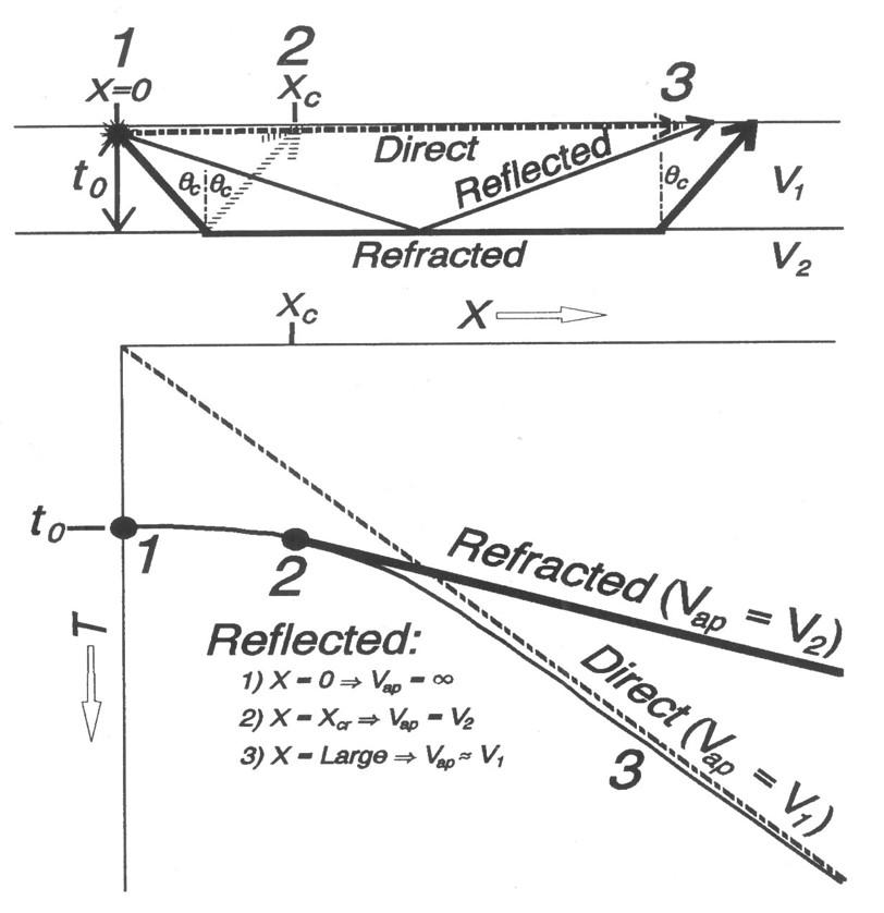 作业1题图
