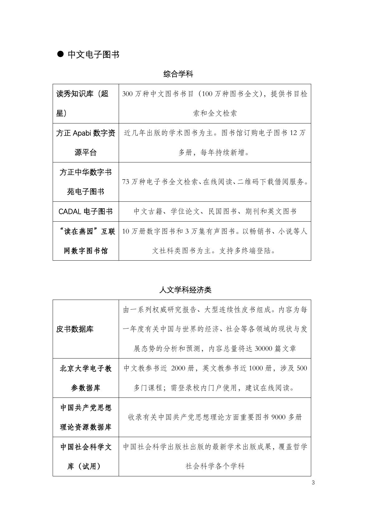 中外文电子图书资源简介