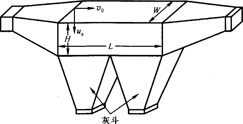 简单的重力沉降室