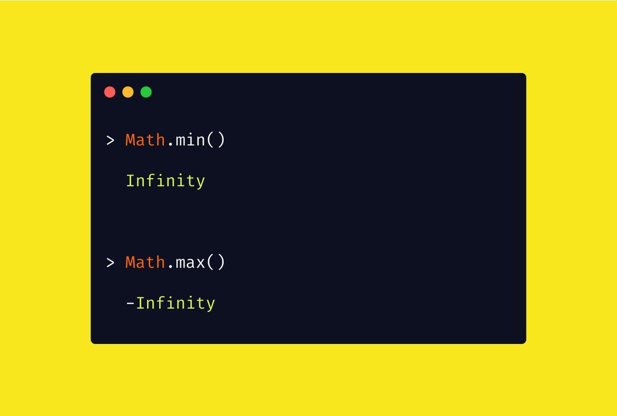 Math.min vs Math.max